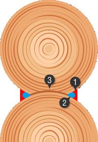 Герметизация швов сруба герметиком цена